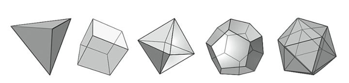 Рис.7.2. Платоновы тела: тетраэдр, куб, о...