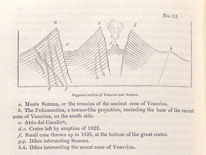 Срез вулканов Везувия иСоммы. 1830–1833&n...