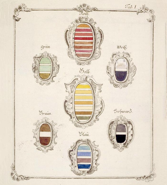 Якоб Шеффер в«Проекте общего цвета» (1769...