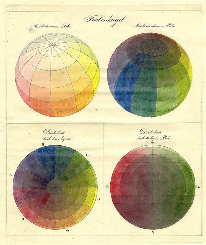 Филипп Отто Рунге «Цвет шара» (1810)