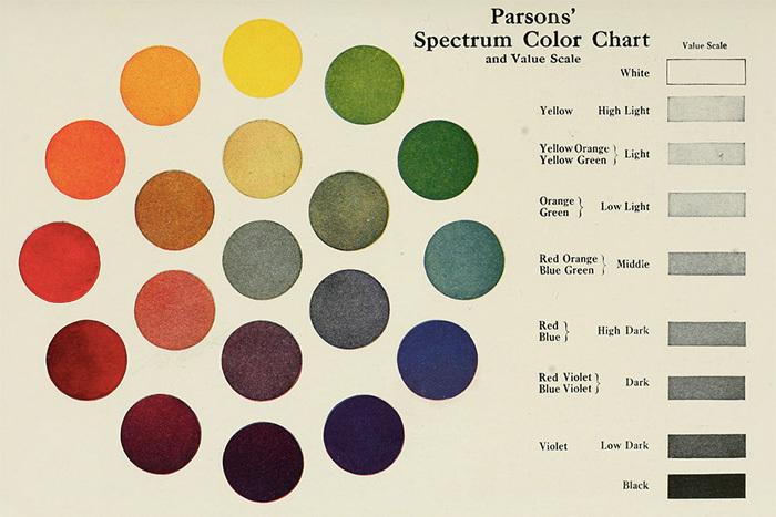 Находка T&P: история создания цветовой палитры в иллюстрациях прошлых веков
