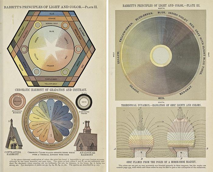 Отрывки изтрактата «Принципы света и&nbsp...