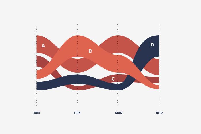 Находка T&P: путеводитель по визуализации больших данных