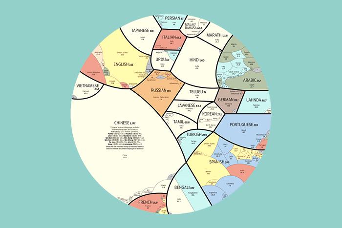 Находка T&P: карта самых распространенных языков мира