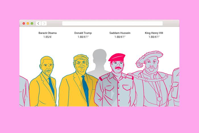 Находка T&P: интерактивная шкала, на которой можно помериться ростом с мировыми лидерами