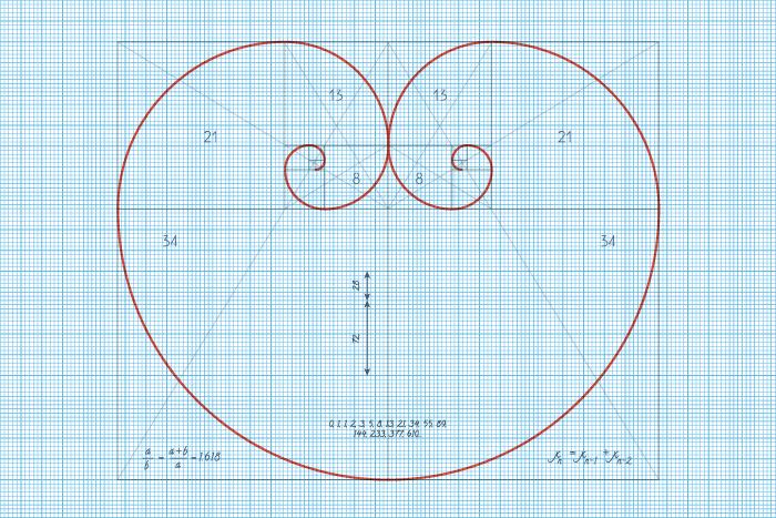 Телеграм-каналы о математике