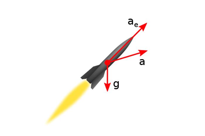 Ускорение ракеты, взлетающей под углом кг...