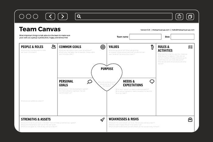 Canvas Generation для удобной работы и визуализации идей