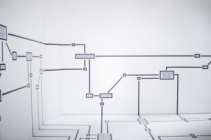 Как построить индивидуальный план развития для себя и своих сотрудников