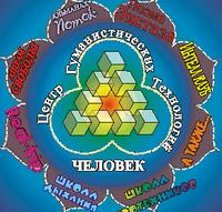 Центр гуманистических технологий «Человек»