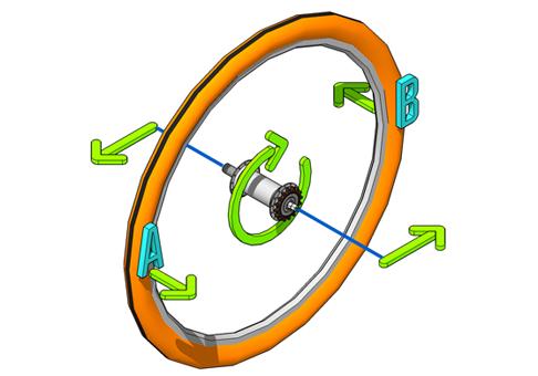 *Как работает гироскоп* и что общего у йо-йо и самолета