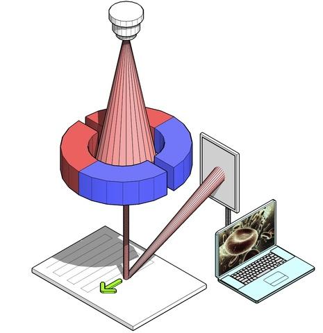 Как работает *электронный микроскоп*