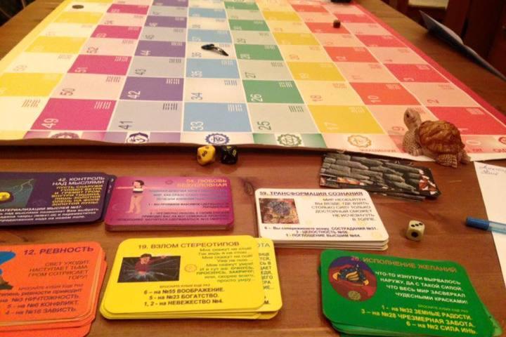 Трансформационная игра Лила-Чакра