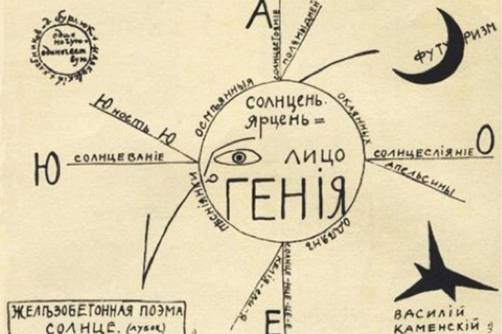 Книги русских футуристов