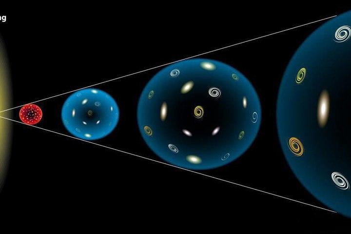 Расширяющаяся Вселенная