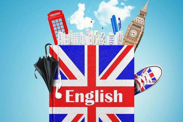 Английский разговорный клуб: Motivation (Мотивация)