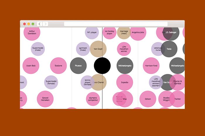 Находка T&P: инфографика о карьерных и жизненных достижениях ваших ровесников
