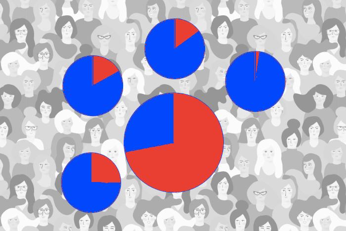 Сколько, где и как работают и зарабатывают российские женщины