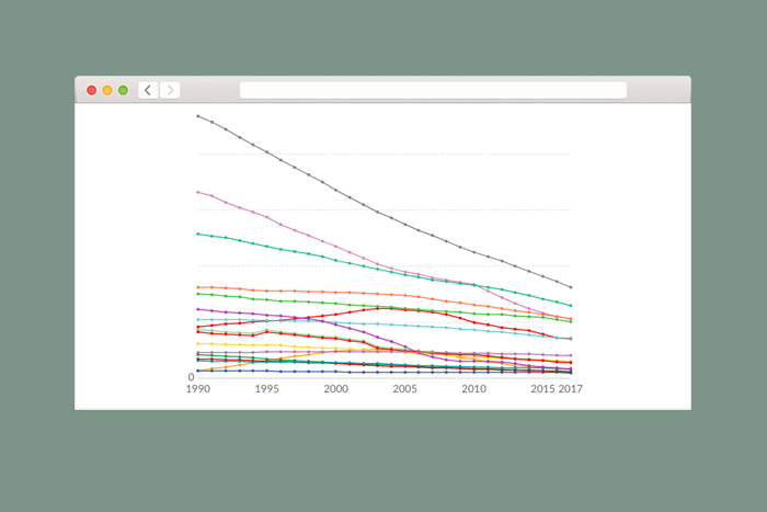 Что происходит в мире с детской смертностью